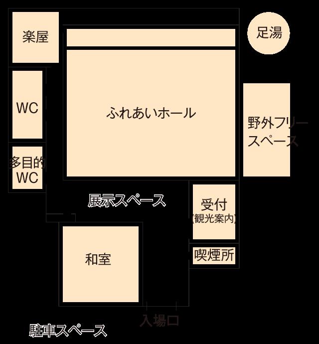 五風概略図